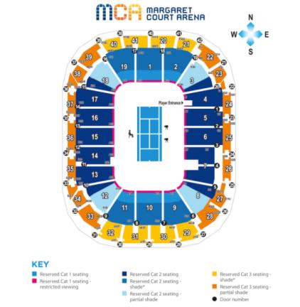 Margaret Court Arena Tennis Seats